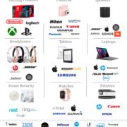 Distribuidor de Distribuidor de electrónica de consumo